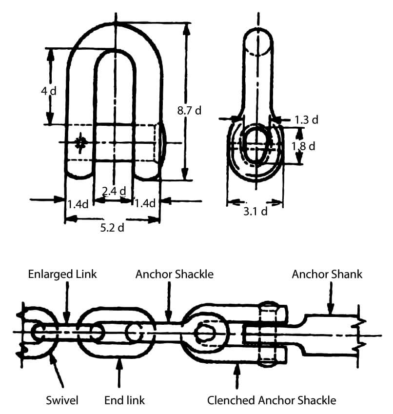 Stud Link anchor chain shackle