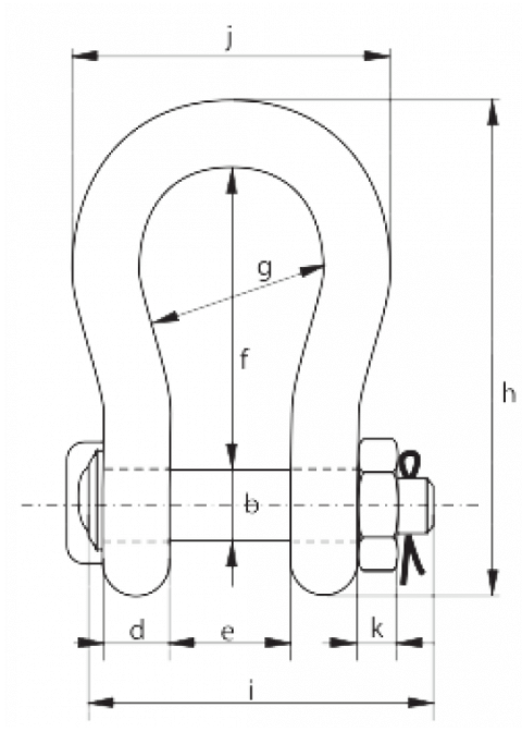 Green pin Sling Shackle Spec Drawing