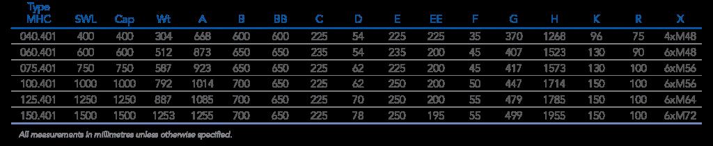 Single-Hook-Assembly--CHART